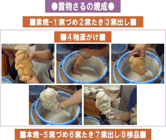 樋口大桂の作陶-置物3
