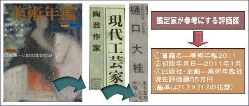 日本工芸会山口支部第33回伝統工芸新作展(平成22年2010年)
