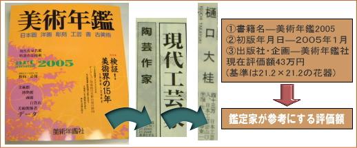 樋口大桂掲載書籍・美術年鑑2005年
