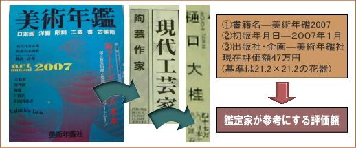 樋口大桂掲載書籍・美術年鑑2007年