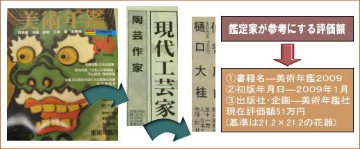 樋口大桂掲載書籍・美術年鑑2009年
