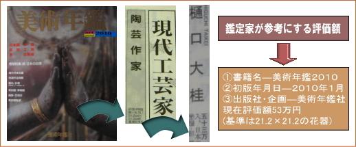 樋口大桂掲載書籍・美術年鑑2010年