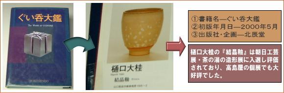 樋口大桂掲載書籍・ぐい呑大鑑